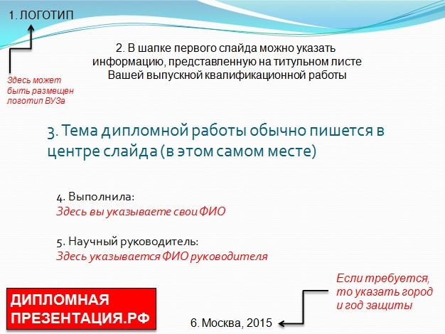 Презентация диплома простым языком о сложном Образец оформления титульного листа дипломной презентации Пример